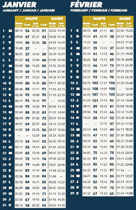 Calendrier Des Marées 2021 Les Sables Dolonne Calendrier marée Ile d'Yeu 2020: coefficients et horaires 🌊